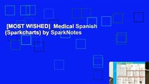 [MOST WISHED]  Medical Spanish (Sparkcharts) by SparkNotes