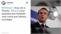Deux ans à l'Élysée: Macron plus populaire que Hollande mais moins que Sarkozy