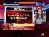 SBI's fourth quarter net profit at Rs 838.4 crore, misses estimates