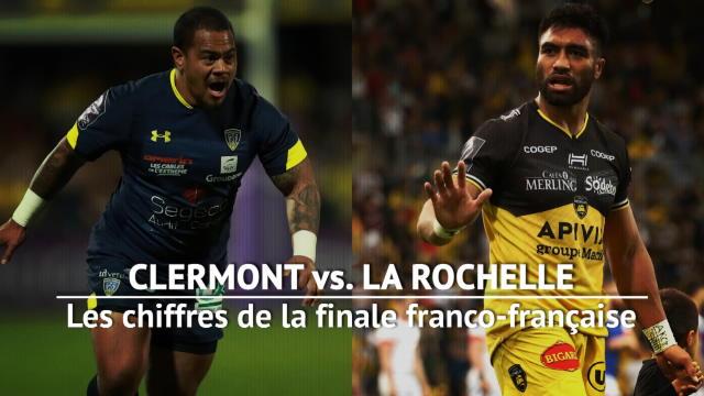 Finale – Clermont vs. La Rochelle en chiffres