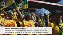 South Africa's ruling ANC wins election but support slides