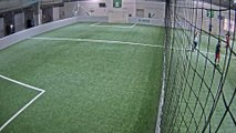05/13/2019 00:00:01 - Sofive Soccer Centers Rockville - Monumental