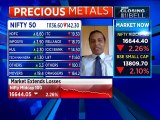 Only financials are holding up, otherwise this market is a very weak spot, says stock expert Jai Bala