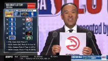 Full 2019 NBA draft lottery: Pelicans get No. 1 pick, chance to draft Zion Williamson | NBA