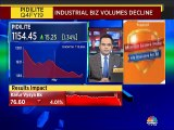 Objective for FY20 is double-digit volume growth, says Pidilite Industries