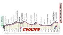 Le profil de la 6e étape - Cyclisme - Giro
