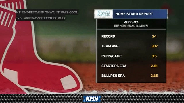 Red Sox Shining Throughout Most Recent Home Stand
