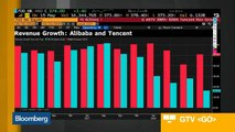 Breaking Down Alibaba, Tencent Results