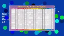 Full version  Christianity Cults and Religions: Wall Chart 20x26 Inches Compares the Beliefs of
