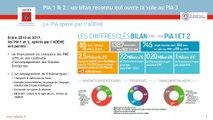 Webinaire Appel à projets Transport et mobilité durable - PIA ADEME
