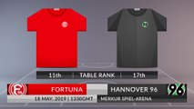 Match Preview: Fortuna vs Hannover 96 on 18/05/2019