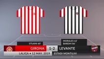 Match Review: Girona vs Levante on 12/05/2019