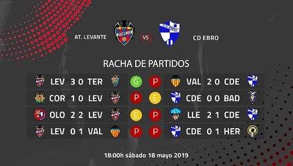 Previa partido entre At. Levante y CD Ebro Jornada 38 Segunda División B