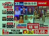 Lok Sabha Elections Exit Poll 2019 Updates, NewsX NETA: Result expected to start from 6:30 pm