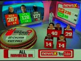 Lok Sabha Elections Exit Poll Results 2019: BJP will win all seats in Delhi,claims NewsX-Neta survey