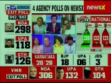 Lok Sabha Elections Exit Poll Results 2019: 242 seats for BJP+, Congress + to get 162 seats