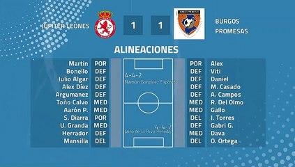Resumen partido entre Júpiter Leones y Burgos Promesas Jornada 38 Tercera División