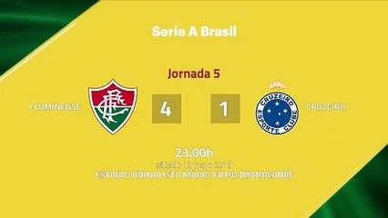 Resumen partido entre Fluminense y Cruzeiro Jornada 5 Liga Brasileña