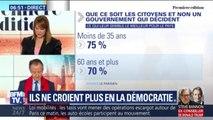"""ÉDITO - """"il y a un déni chez les jeunes de la démocratie représentative : le sondage coup de poing"""