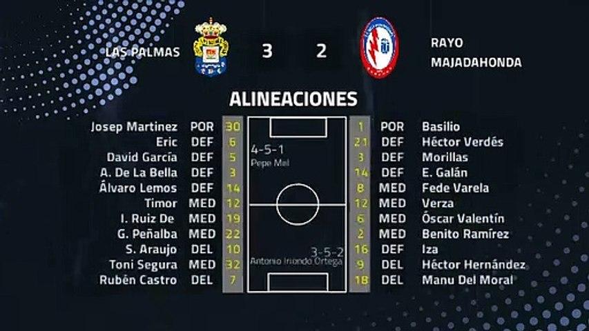 Resumen partido entre Las Palmas y Rayo Majadahonda Jornada 39 Segunda División