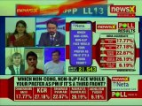 NewsX Neta Poll Results: 41.15% voters think more parties join NDA even if PM Narendra Modi wins