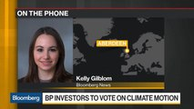 BP Faces Climate Change Resolutions
