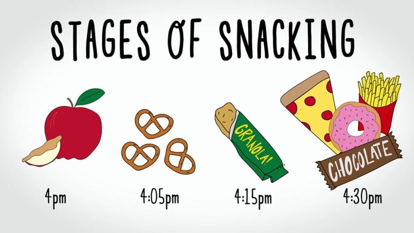 Stages Of Snacking & Other Memes