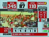 Lok Sabha Election Results 2019 LIVE Updates: Smriti Irani leading by 14,000+ votes