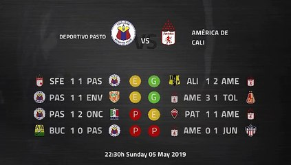 Pre match day between Deportivo Pasto and América de Cali Round 20 Apertura Colombia