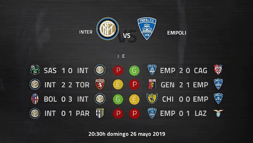 Previa partido entre Inter y Empoli Jornada 38 Serie A