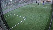 05/26/2019 00:00:01 - Sofive Soccer Centers Rockville - Santiago Bernabeu