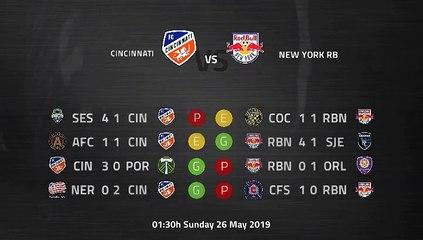 Pre match day between Cincinnati and New York RB Round 17 MLS