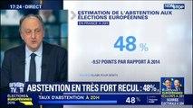 Élections européennes: l'abstention estimée à 48% à 20h par Elabe pour BFMTV