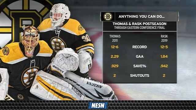 Tuukka Rask's Numbers Comparable To Tim Thomas' Stats In 2011