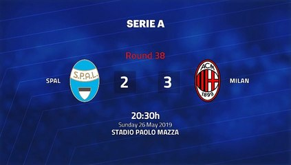 Match report between SPAL and Milan Round 38 Serie A
