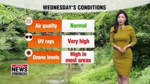 Wide temperature gaps under cloudless skies
