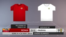 Match Review: Roma vs Parma on 26/05/2019