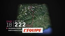 Le profil de la 18e étape - Cyclisme sur route - Giro