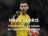 Ligue des Champions - Hugo Lloris, sur le chemin de la finale