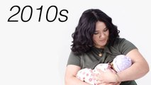 100 Years of Breastfeeding