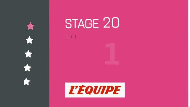 Le profil de la 20e étape - Cyclisme sur route - Giro