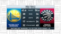 Tiki and Tierney: Raptors defeat the Warriors in Game 1