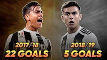 REVEALED: Paulo Dybala WONT Move To Real Madrid Because... | Ultimate UCL Challenge Part. 2