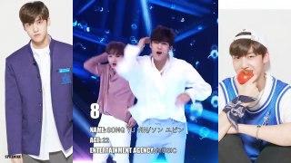 【PRODUCE X 101】4th WEEK RANKING TOP10 日本語字幕 EN