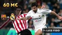 Le top 10 des recrues les plus chères du Real Madrid