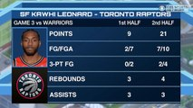 Time to Schein: The Raptors DOMINATED the Warriors!