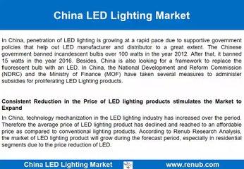 China LED Lighting Market Forecast