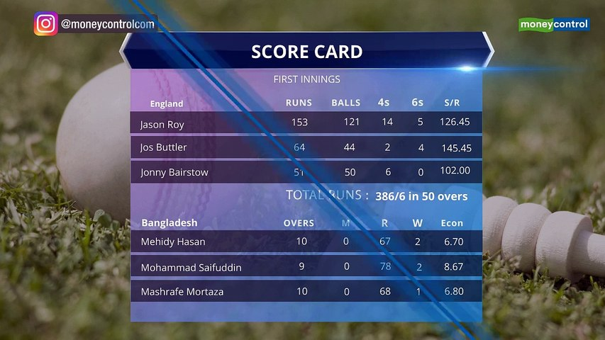 World Cup 2019: Roy's 153 sets up England's massive 106-run win over Bangladesh