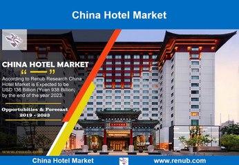 China Hotel Market Size