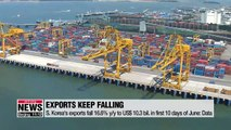 S. Korea's exports fall 16.6% y/y to US$ 10.3 bil. in first 10 days of June